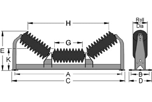 Diagram of channel impact troughing idlers