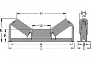 Diagram of troughing idlers