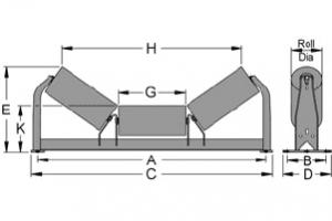 Diagram of troughing idlers